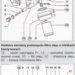 Wymiana oleju i filtru oleju - Volkswagen Golf 4 - Bora